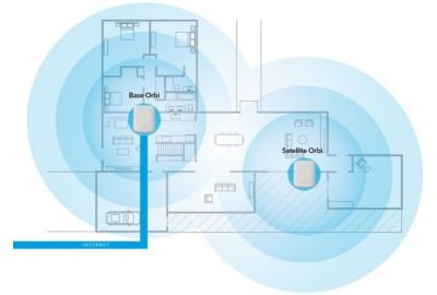 Routeur Wifi Netgear ORBI RBK352 Mesh WiFi AX1800 - Pack de 2