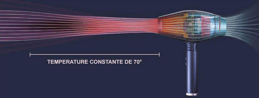 Sèche-cheveux BaByliss Digital Sensor 6500FRE