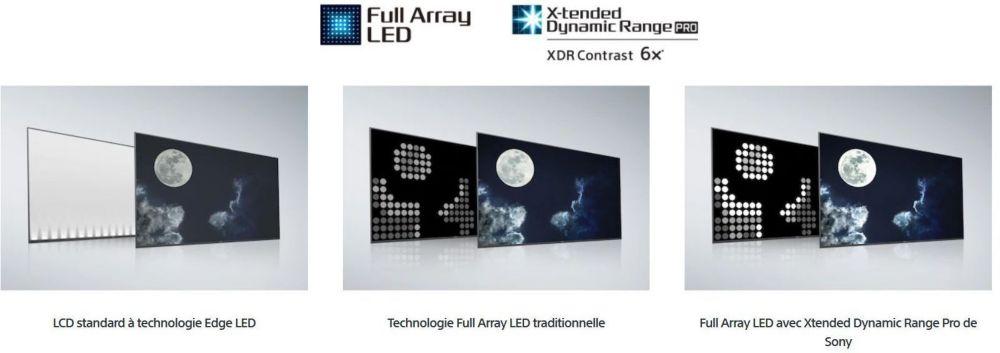 Sony xh90