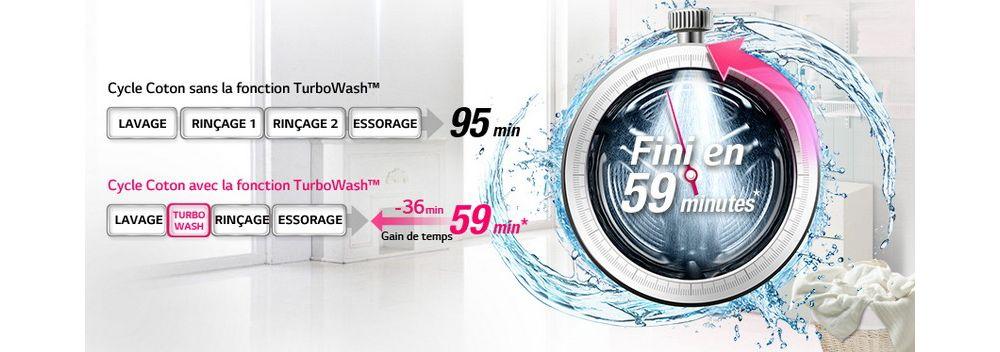 LG Turbowash F14952WHS