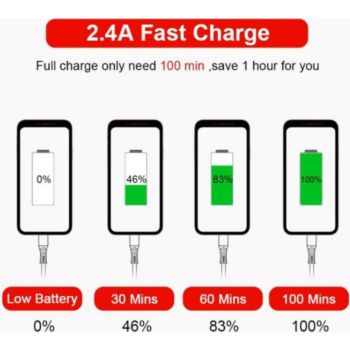Shot Case Fast Charge Flexible Rapide (ROUGE)
