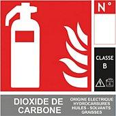 Accessoire pour alarme Wizelec Panneau PVC 3mm Extincteur classe B - Wi