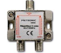 Répartiteur Metronic Répartiteur (blindé à connectique F)